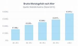 13 Monatsgehalt Berechnen : gehaltsrechner und gehaltsvergleich f r sterreich ~ Themetempest.com Abrechnung
