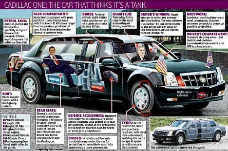the presidential limo otherwise known the obamamobile new presidential limo is unveiled and