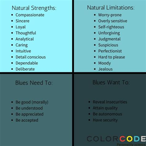 color code personality using the color code personality test to understand your