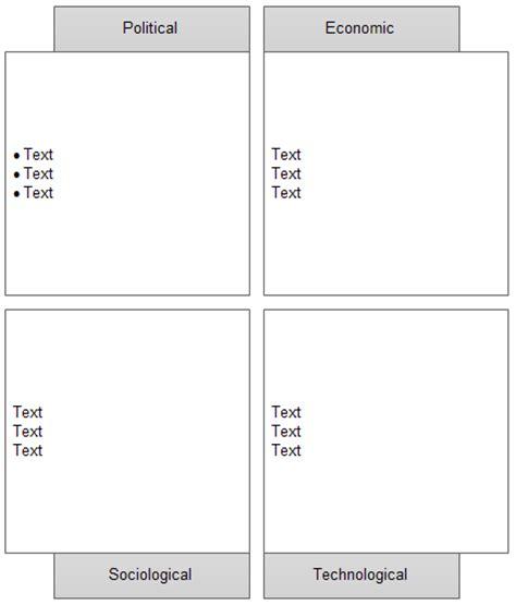 context analysis template pest exles free pest chart templates