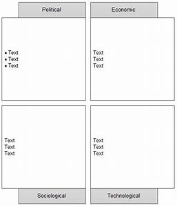 pest examples free pest chart templates With context analysis template