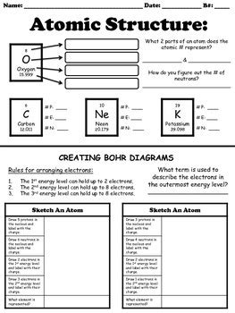 atomic structure worksheet by for the of science tpt