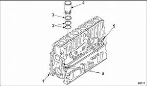 Series 60 Cylinder Block And Liner Diagram