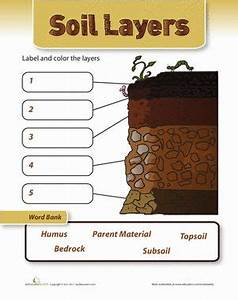 Soil Layers   Earth space, Science worksheets and A color