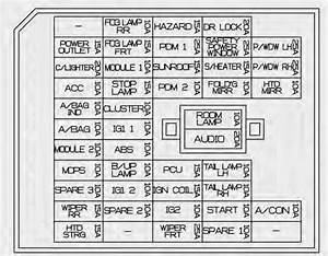 Diagram Of Fuse Box For 2002 Kia Rio