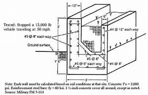 Reinforced concrete wall design reinforcement mesh cement