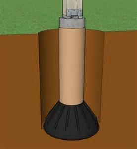 decks com how to build a deck footings foundations