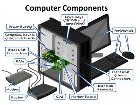 Computer Components  Ppt Video Online Download. Can You Roll On Polyurethane. Accounting Services Proposal. Oscommerce Themes Free Custom Usb Flash Drive. Depression Group Therapy Photo Quote Software. Online Degrees In Emergency Management. Combat Tv Series Online Chrysler 300 Srt8 0 60. Bachelor Early Childhood Education. Sephardic Nursing And Rehabilitation Center