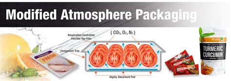 Modified Atmosphere Packaging Thesis by Map Modified Atmosphere Packaging Welcome To Zultec