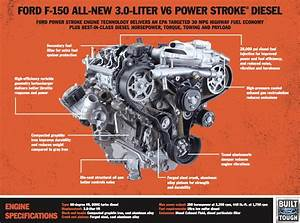 2018 Ford F150 Diesel Is Here: Power Stroke V6 with a Goal ...