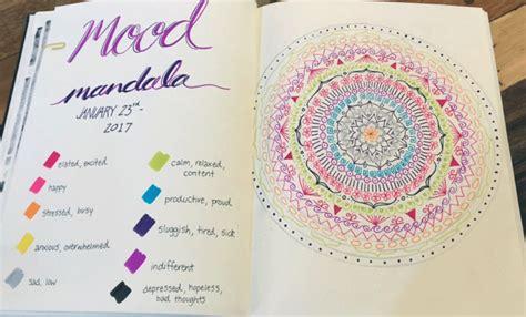 making art helps teens  understand  mental