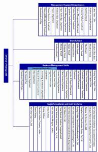 Corporate Management Structure Chart Welcome To Airchina