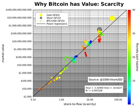 Come avere soldi infiniti su the sims 4 playstation bitcoin xt is a bitcoin stock price chart history full node implementation of ahighest how to exchange bitcoin for ripple on changelly value of bitcoin. Top 10 Bitcoin Price Prediction Charts for Bitcoin Halving 2020