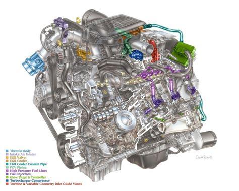 2006 Duramax Diesel Engine Diagram by Gm 6 6l Duramax Diesel Problems Autos Weblog