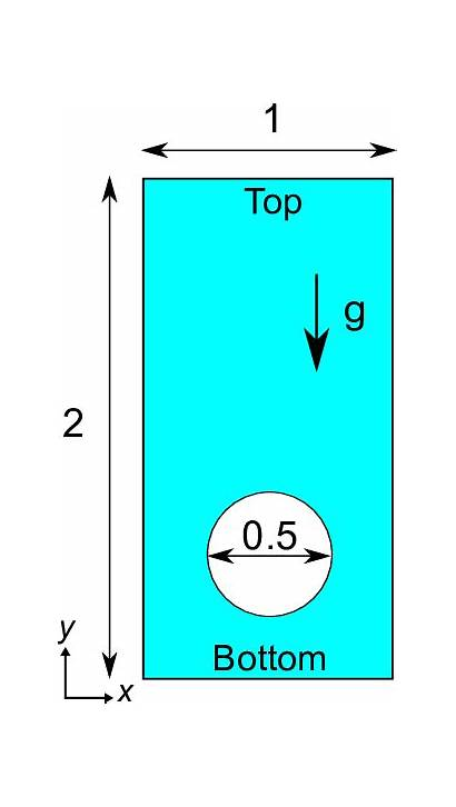 Dimensional Plane Numerical Schematics Domain