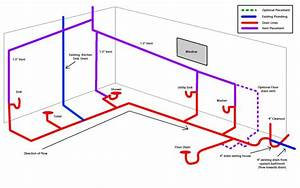 What Is The Purpose Of Basement Floor Drains