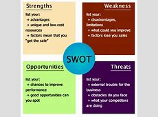 2015 Apple SWOT report A look at Apple's Strengths, Weakness, Opportunities and Treats