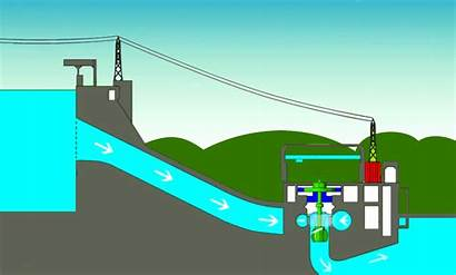 Hydro Power Generator Turbine Plant Water Plants