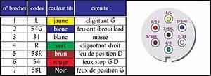 Cablage Attache Remorque : prise remorque branchement prise remorque 7 et 13 plots tuto vag com vcds diagnostic ~ Medecine-chirurgie-esthetiques.com Avis de Voitures