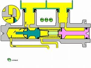 Comment Reparer Un Maitre Cylindre De Frein : dodge 1935 coup page 11 ~ Gottalentnigeria.com Avis de Voitures