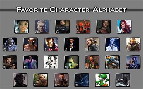 Favorite Character Meme - the gallery for gt only f alphabet wallpaper