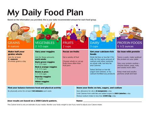 carte cuisine top diet foods healthy diet plan