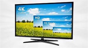 Fernseher Worauf Achten : fernseher kaufberatung darauf kommt es bei einem fernseher an ~ Markanthonyermac.com Haus und Dekorationen