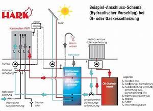 Wasserführender Kamin Anschluss : wasserf hrender kaminofen anschluss klimaanlage und ~ A.2002-acura-tl-radio.info Haus und Dekorationen