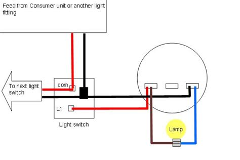 wiring up a light switch light wiring diagrams light fitting