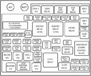 Kia Carens User Wiring Diagram