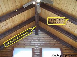 Square Timber Log Home Plans