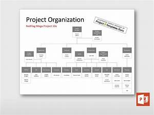 large project organization chart project templates guru With project management organization chart template