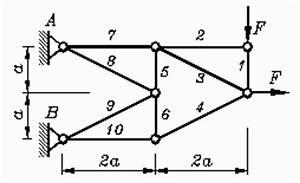 Fachwerk Berechnen : computerrechnung f r ein ebenes fachwerk beispiel ~ Themetempest.com Abrechnung