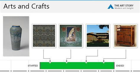 arts crafts movement overview theartstory
