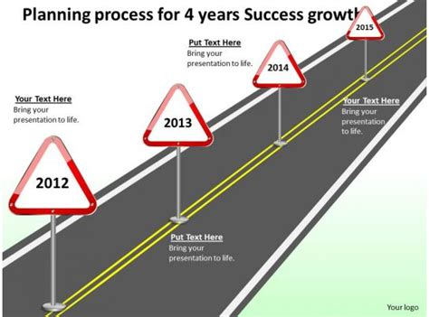 product roadmap timeline planning process   years