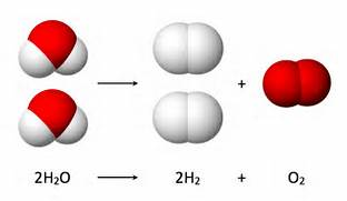 Water Structural Formula