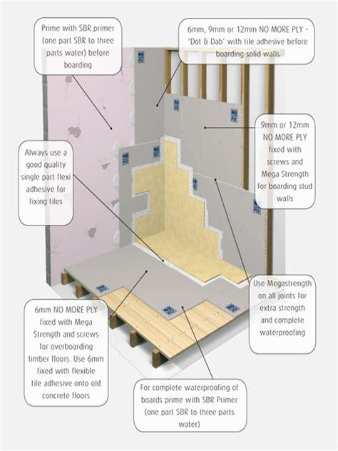 Hardie Tile Backer Board Vs Wonderboard by 28 Hardie Tile Backer Board Vs Wonderboard Backer