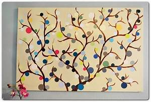wall painting art ideas With what kind of paint to use on kitchen cabinets for canvas tree wall art