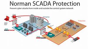 Defense In Depth Enables Protection Of Critical Pipeline