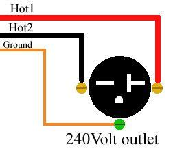 Wire Volt Outlet Electrical