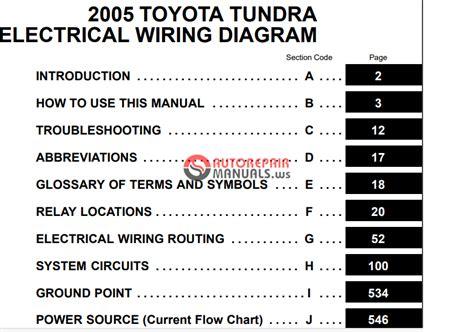 auto repair manual free download 2010 toyota tundramax spare parts catalogs toyota tundra 2005 ewd electrical wiring diagram auto repair manual forum heavy equipment