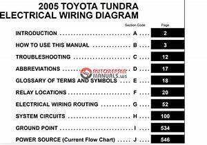 2007 Tundra Engine Diagram