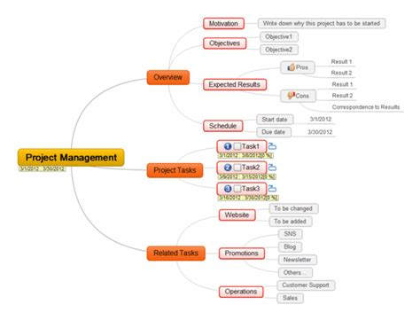 12 best mind mapping tools to organize your thoughts and ideas