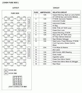 1995 Nissan Sentra Fuse Diagram by 1995 Nissan 240sx Interior Fuse Box Diagram Brokeasshome