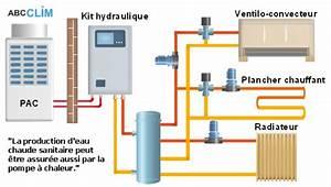 Pac Air Eau : pompe chaleur air eau ce qu 39 il faut savoir ~ Melissatoandfro.com Idées de Décoration