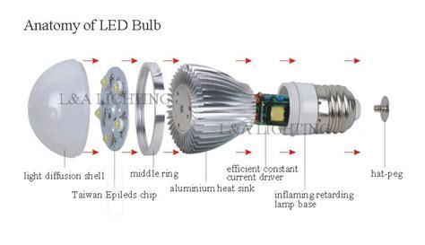 how do smart lights work ce rohs approved led lighting bulb e27 led bulb 5w view
