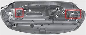 Fuse Box Diagram  U0026gt  Hyundai Santa Fe  Dm  Nc  2013