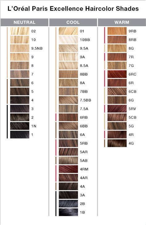 loreal colors l oreal excellence color chart hair styles