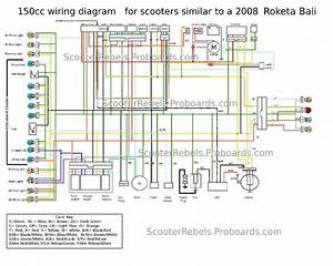 Gy6 Wiring Diagram Schematic Download Howhit 150cc With 150cc At