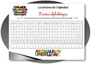ranger des mots dans l ordre alphabetique les mots au ce1 l ordre alphab 233 tique classer les mots le 231 on exercices le cycle 2